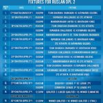 डीपीएल— २ को खेल तालिका सार्वजनिक