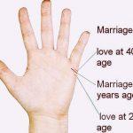 हात हेरेर थाहा पाउनुहोस् तपाईको विवाह कहिले र कसरी हुन्छ ?