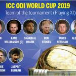 क्रिकेट विश्वकपको टिम अफ दि टुर्नामेन्ट: इंग्ल्याण्डबाट ४ खेलाड ,को-को परे टिममा ?